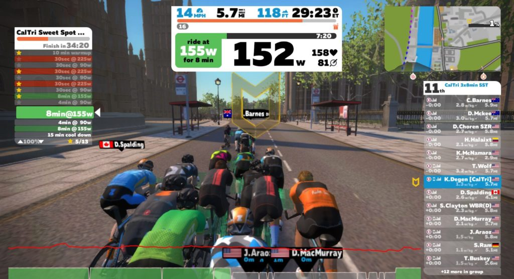 Zwift Workout Interval